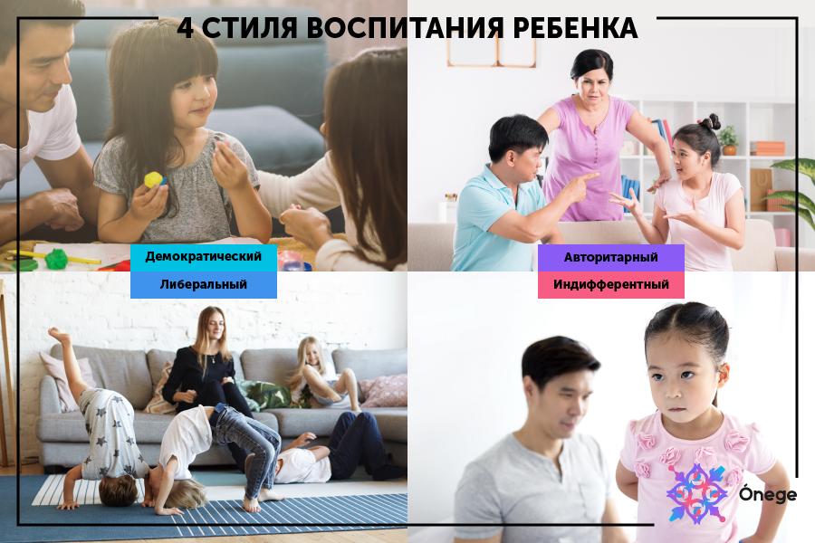 4 СТИЛЯ воспитания ребенка